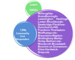 Leam Valley Community First Responders